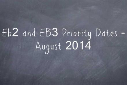 Eb2 priority date india